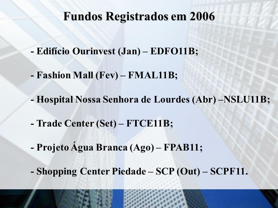 Fundos Registrados em 2006 - Edifício Ourinvest (Jan) – EDFO11B;