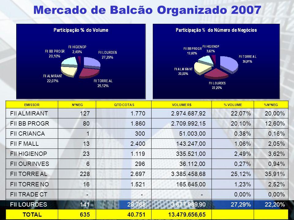 Mercado de Balcão Organizado 2007