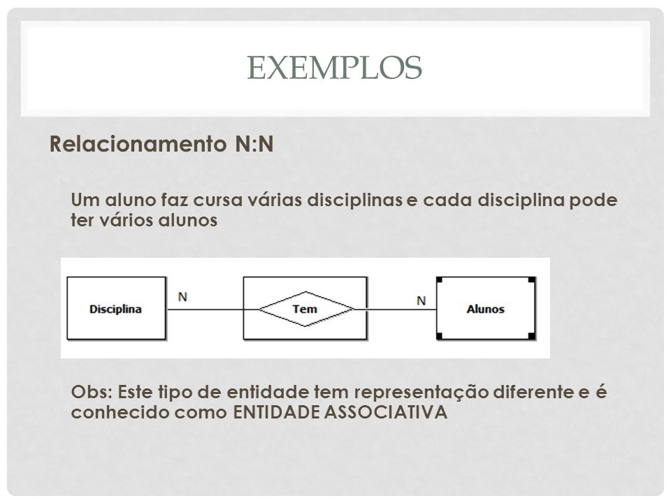 EXEMPLOS Relacionamento N:N