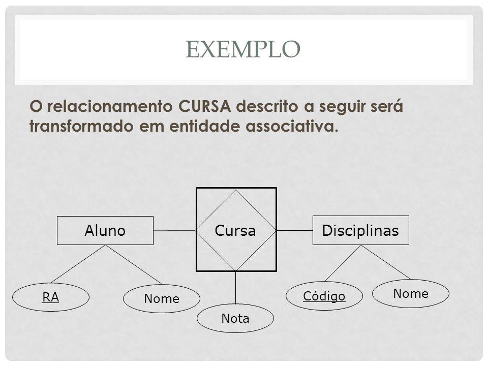 EXEMPLO O relacionamento CURSA descrito a seguir será transformado em entidade associativa. Aluno.