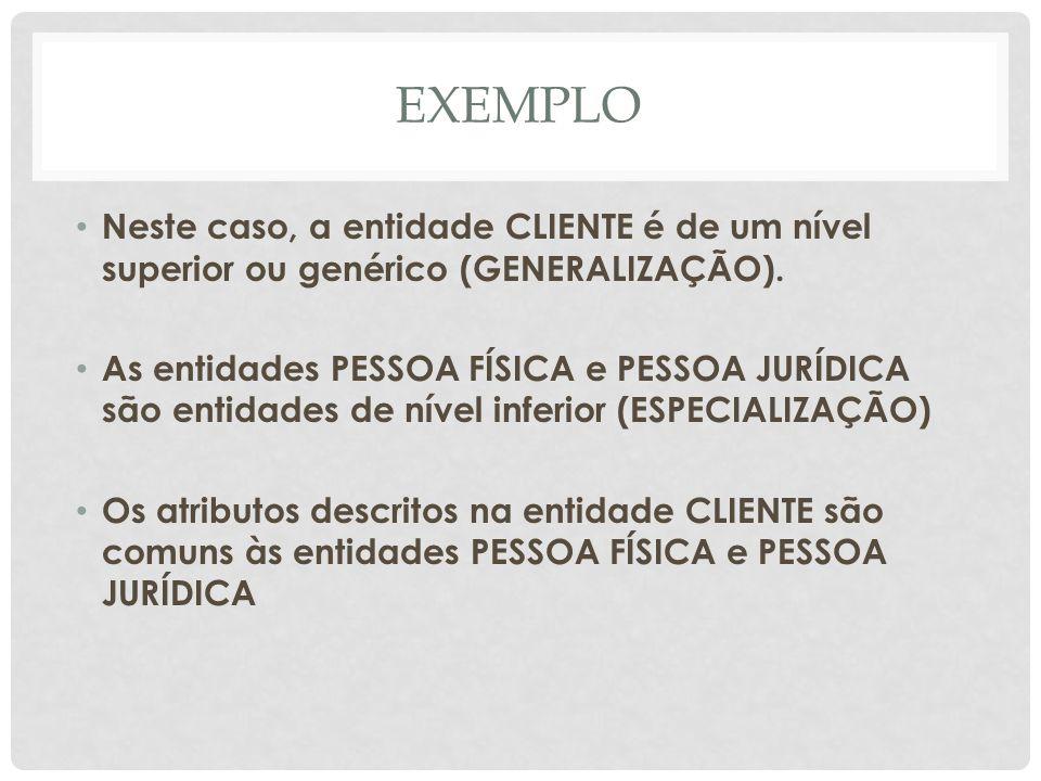 EXEMPLONeste caso, a entidade CLIENTE é de um nível superior ou genérico (GENERALIZAÇÃO).