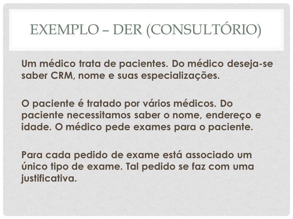 EXEMPLO – DER (Consultório)