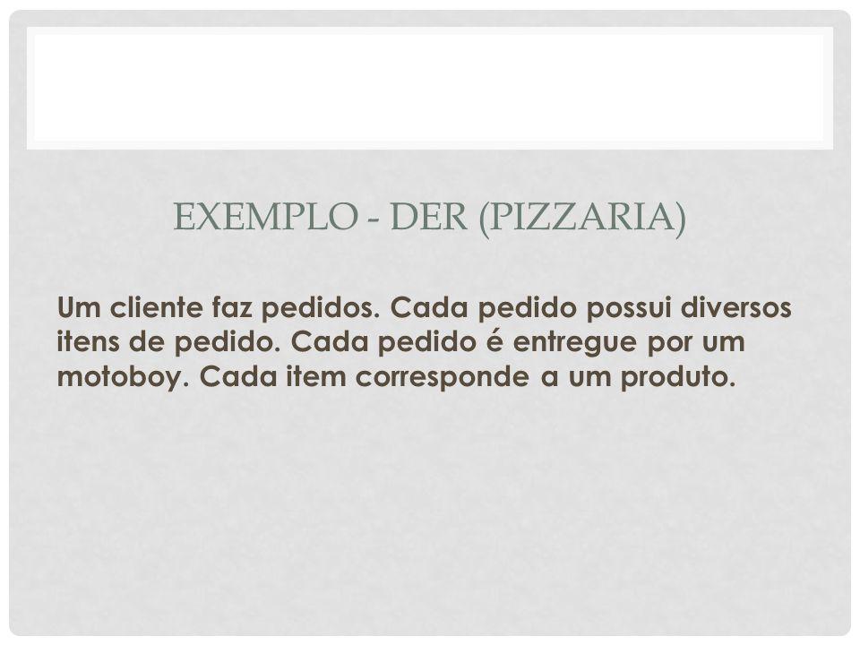 EXEMPLO - DER (Pizzaria)