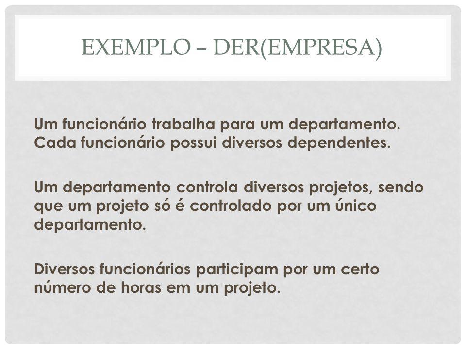 EXEMPLO – DER(Empresa)