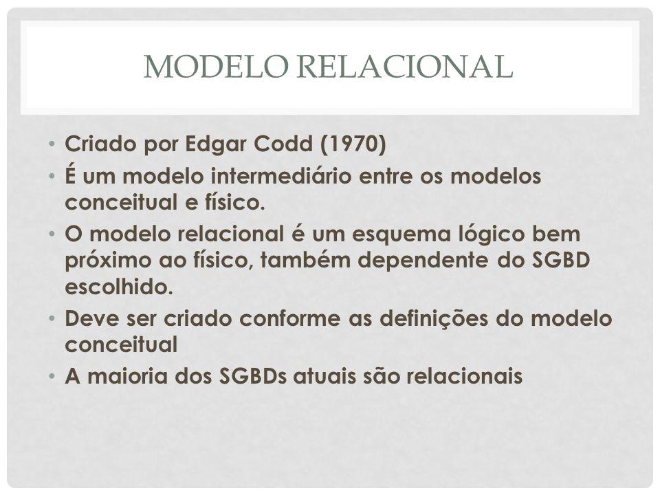 MODELO RELACIONAL Criado por Edgar Codd (1970)