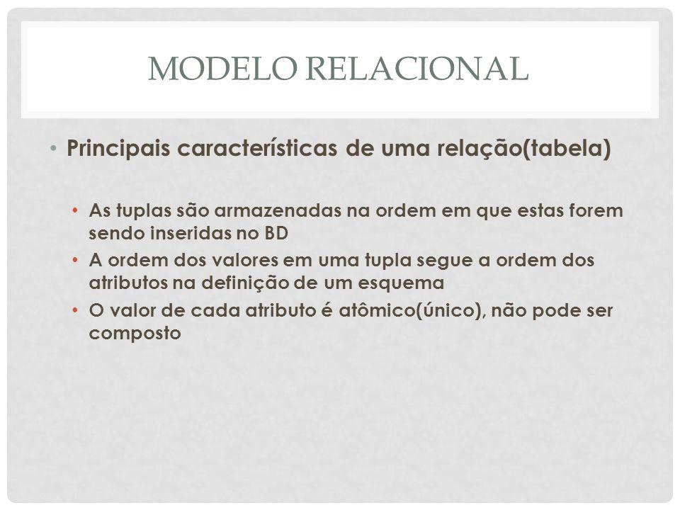 MODELO RELACIONAL Principais características de uma relação(tabela)
