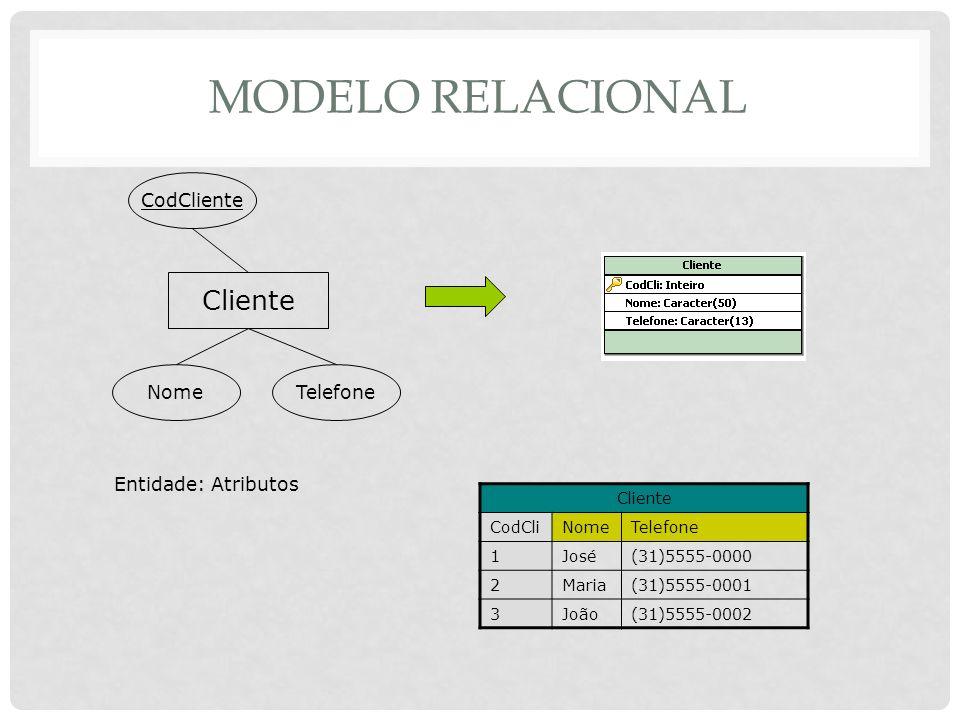 MODELO RELACIONAL Cliente CodCliente Nome Telefone Entidade: Atributos