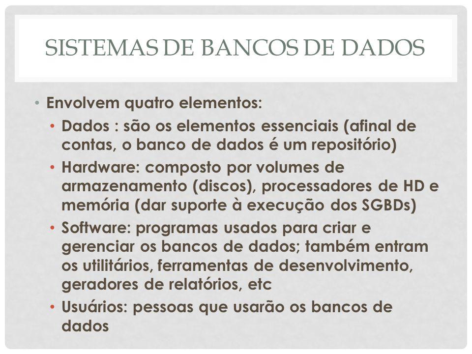 SISTEMAS DE BANCOS DE DADOS