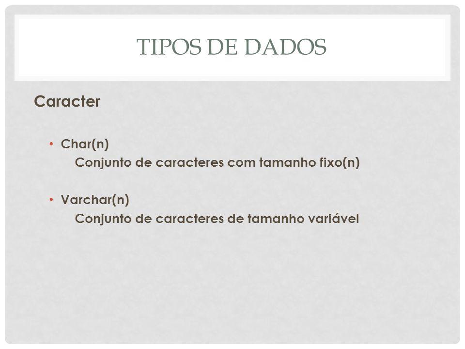 TIPOS DE DADOS Caracter Char(n)