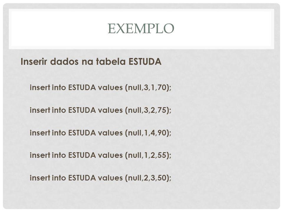 EXEMPLO Inserir dados na tabela ESTUDA