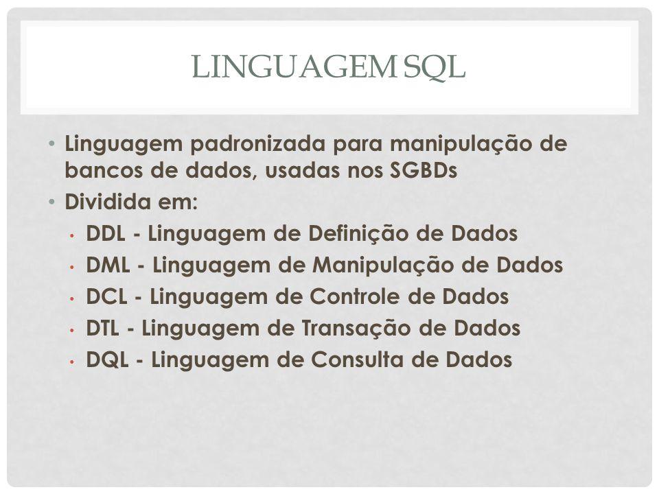 LINGUAGEM SQL Linguagem padronizada para manipulação de bancos de dados, usadas nos SGBDs. Dividida em: