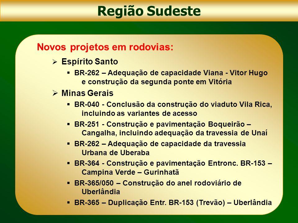 Região Sudeste Novos projetos em rodovias: Minas Gerais Espírito Santo