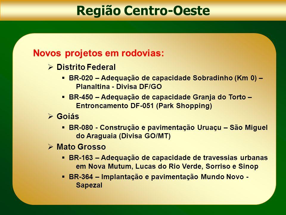 Região Centro-Oeste Novos projetos em rodovias: Distrito Federal Goiás