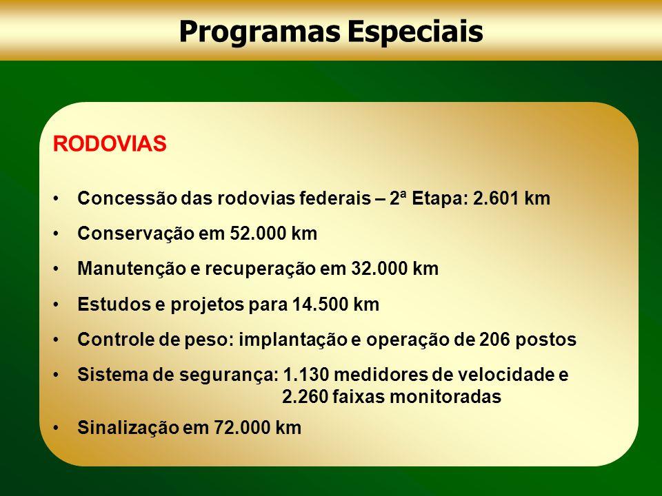 Programas Especiais RODOVIAS