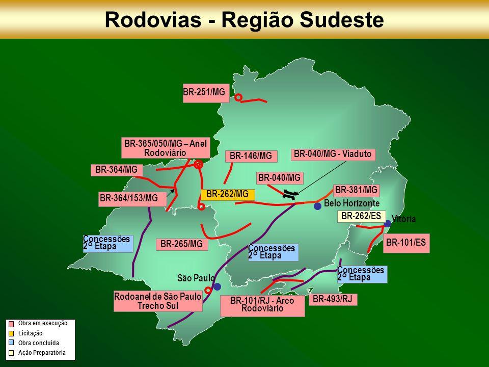 Rodovias - Região Sudeste
