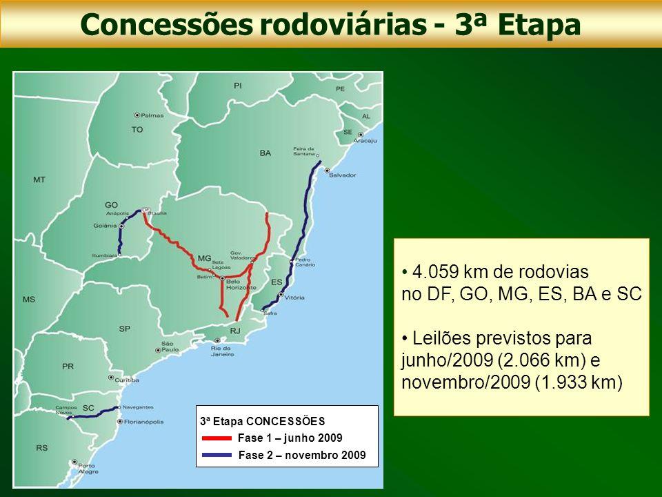 Concessões rodoviárias - 3ª Etapa