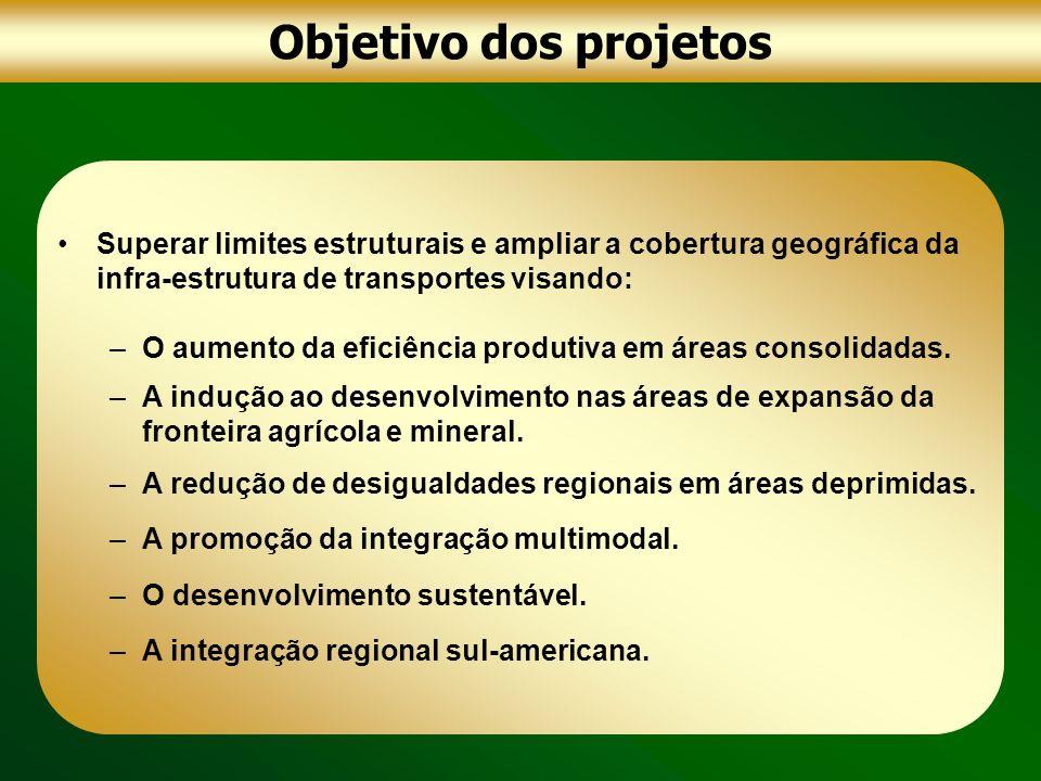 Objetivo dos projetos Superar limites estruturais e ampliar a cobertura geográfica da infra-estrutura de transportes visando: