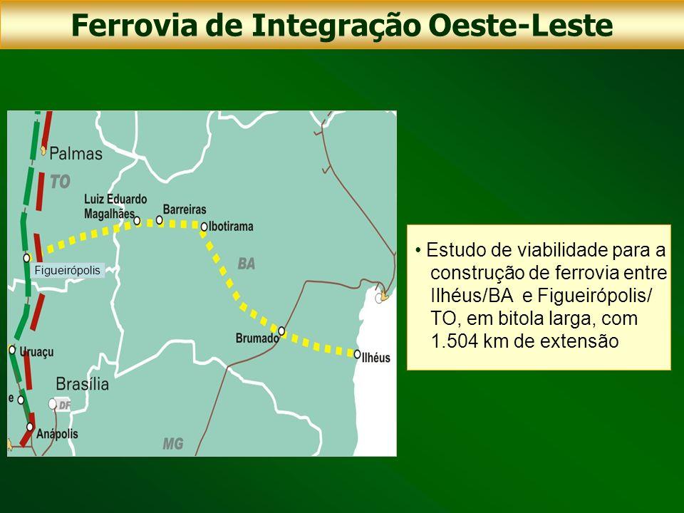Ferrovia de Integração Oeste-Leste