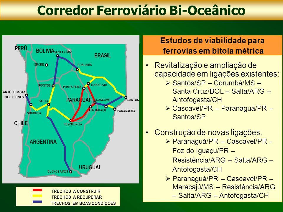 Corredor Ferroviário Bi-Oceânico