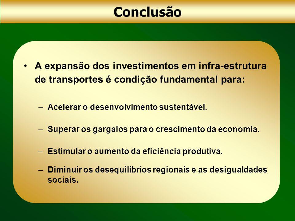 Conclusão A expansão dos investimentos em infra-estrutura de transportes é condição fundamental para: