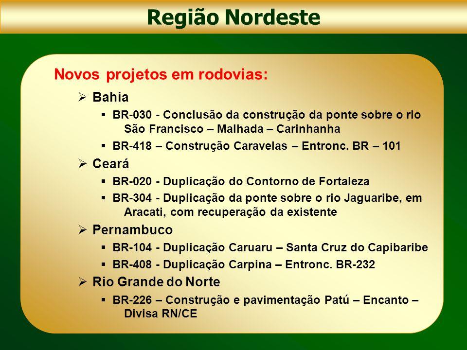 Região Nordeste Novos projetos em rodovias: Bahia Ceará Pernambuco