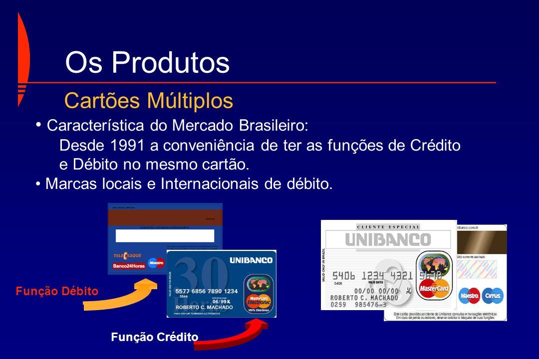 Os Produtos Cartões Múltiplos Característica do Mercado Brasileiro: