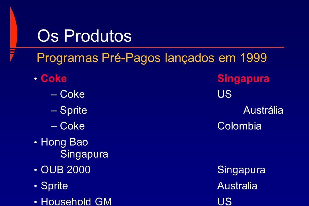 Os Produtos Programas Pré-Pagos lançados em 1999 Coke Singapura