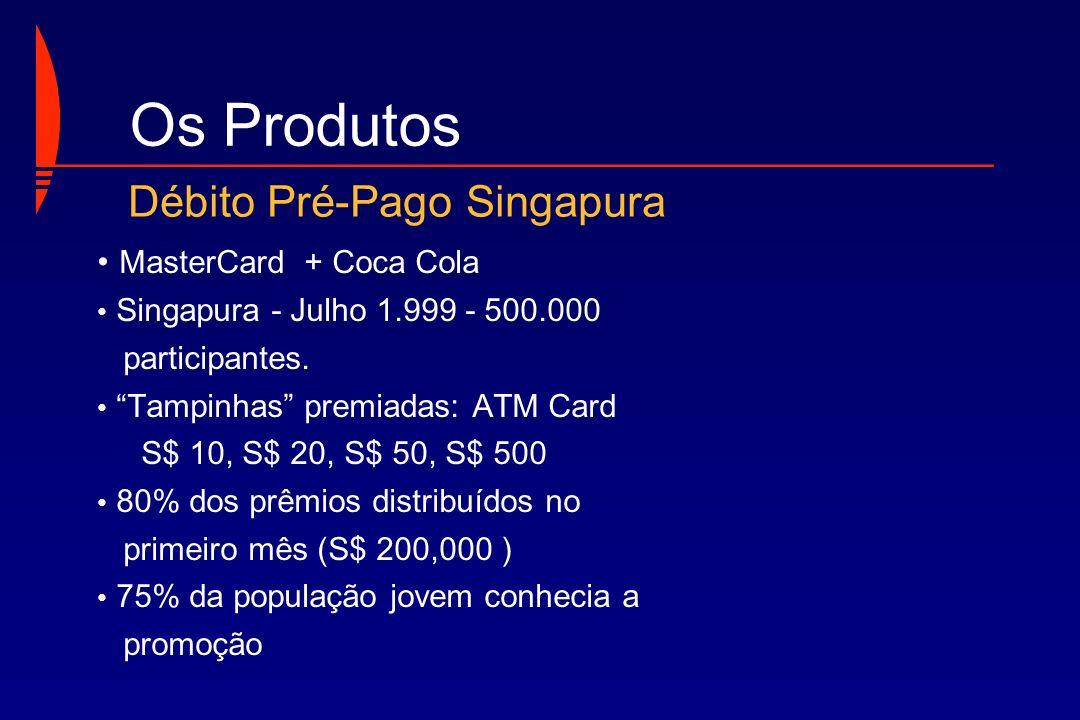 Os Produtos Débito Pré-Pago Singapura MasterCard + Coca Cola
