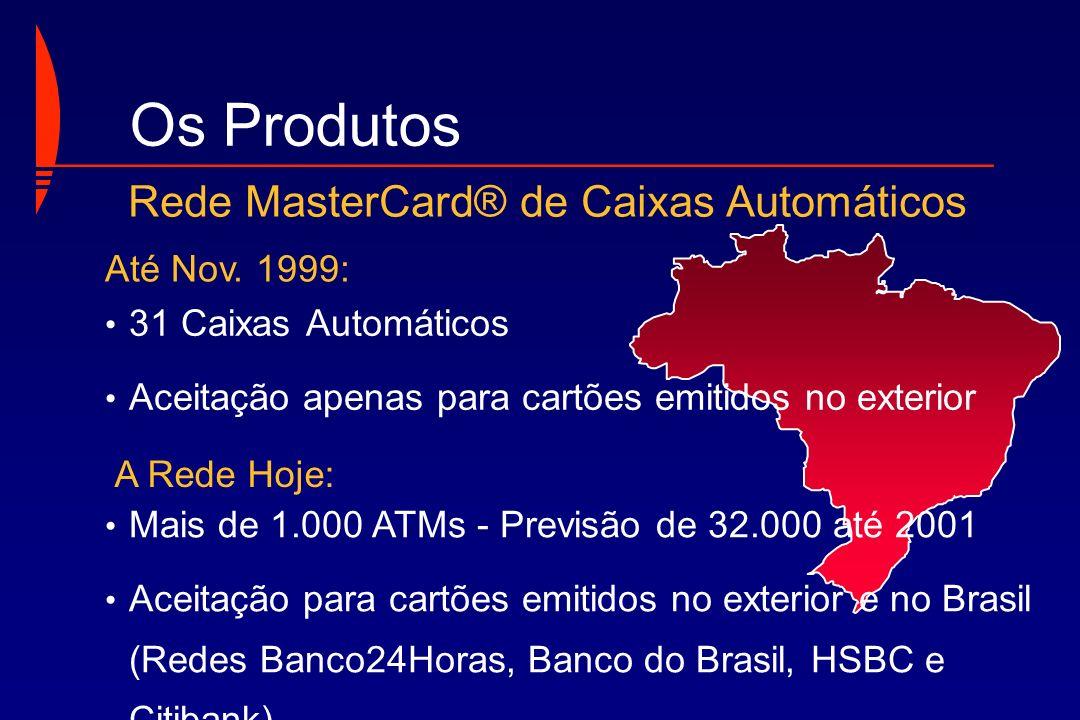 Os Produtos Rede MasterCard® de Caixas Automáticos Até Nov. 1999: