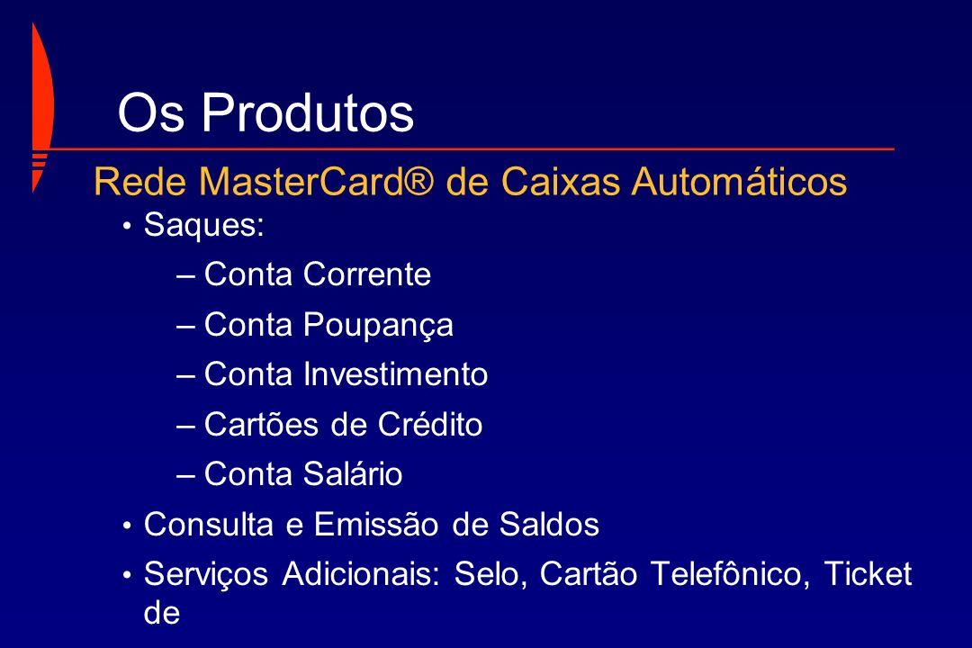 Os Produtos Rede MasterCard® de Caixas Automáticos Saques: