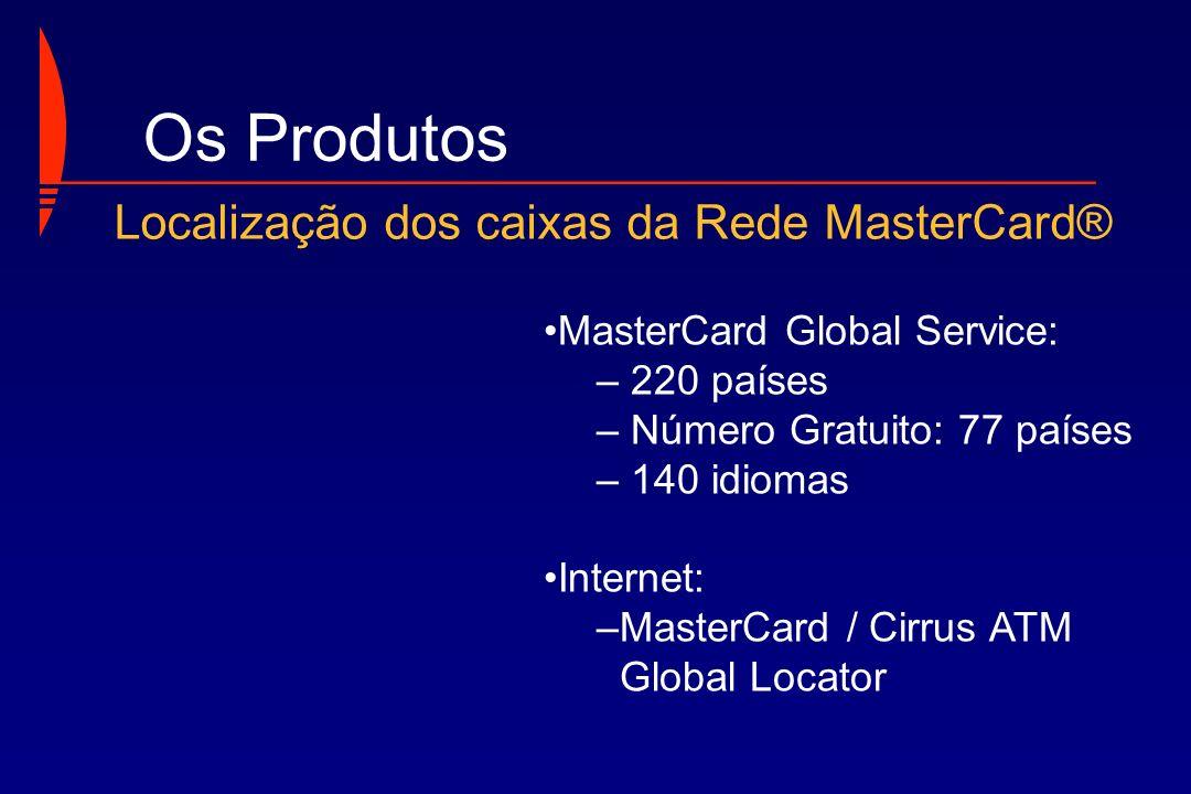 Os Produtos Localização dos caixas da Rede MasterCard®