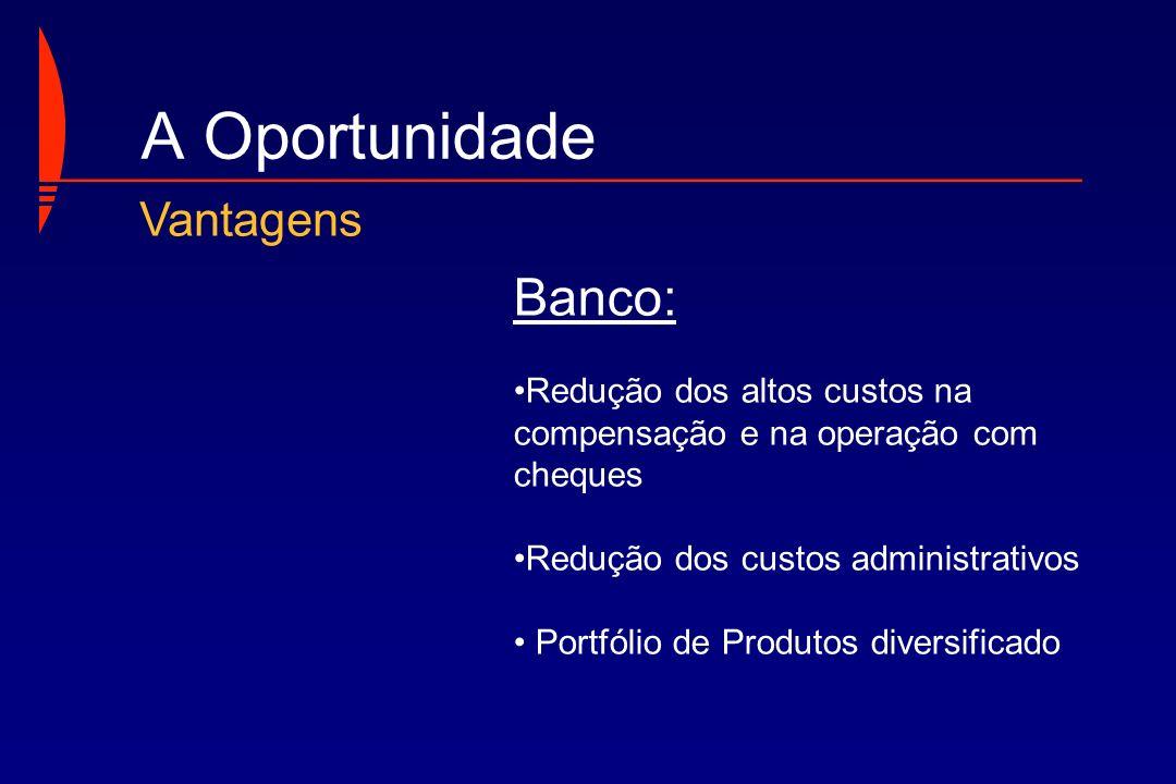 A Oportunidade Banco: Vantagens