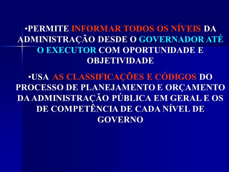 PERMITE INFORMAR TODOS OS NÍVEIS DA ADMINISTRAÇÃO DESDE O GOVERNADOR ATÉ O EXECUTOR COM OPORTUNIDADE E OBJETIVIDADE