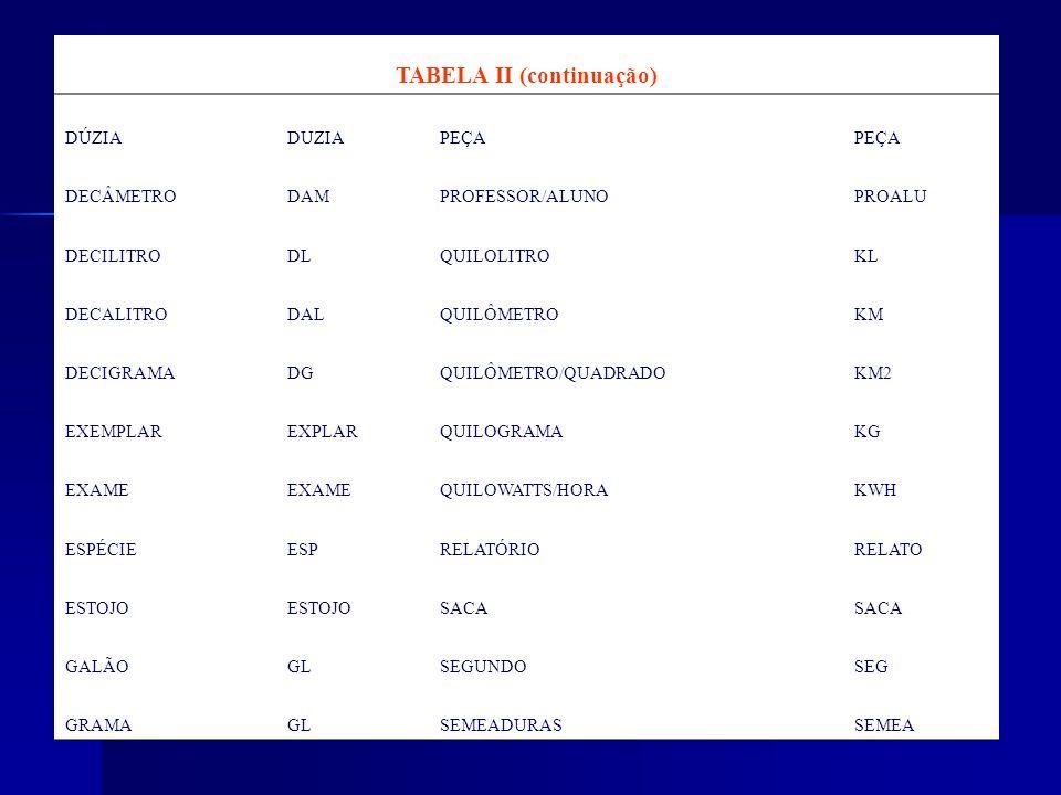 TABELA II (continuação)