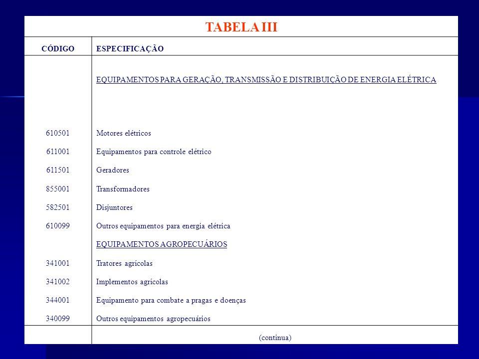 TABELA III CÓDIGO ESPECIFICAÇÃO
