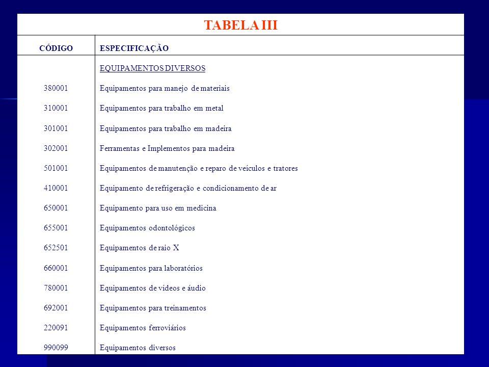 TABELA III CÓDIGO ESPECIFICAÇÃO EQUIPAMENTOS DIVERSOS 380001