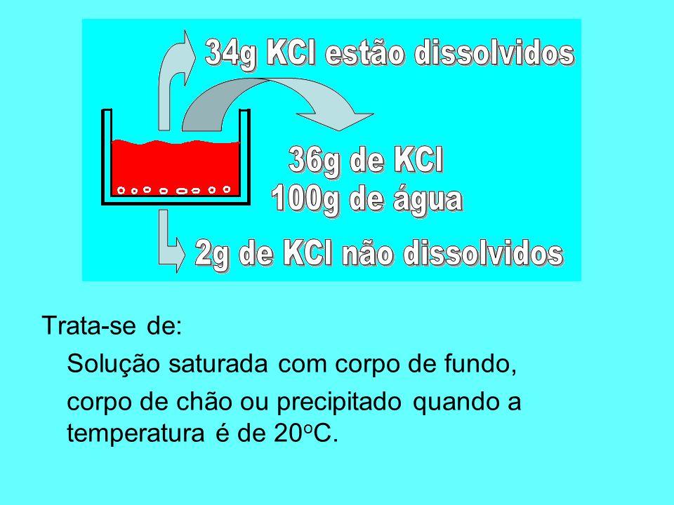 Trata-se de: Solução saturada com corpo de fundo, corpo de chão ou precipitado quando a temperatura é de 20oC.