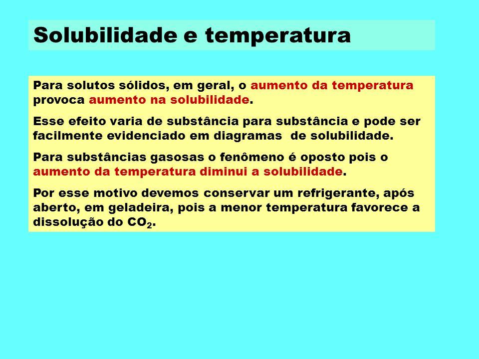 Solubilidade e temperatura