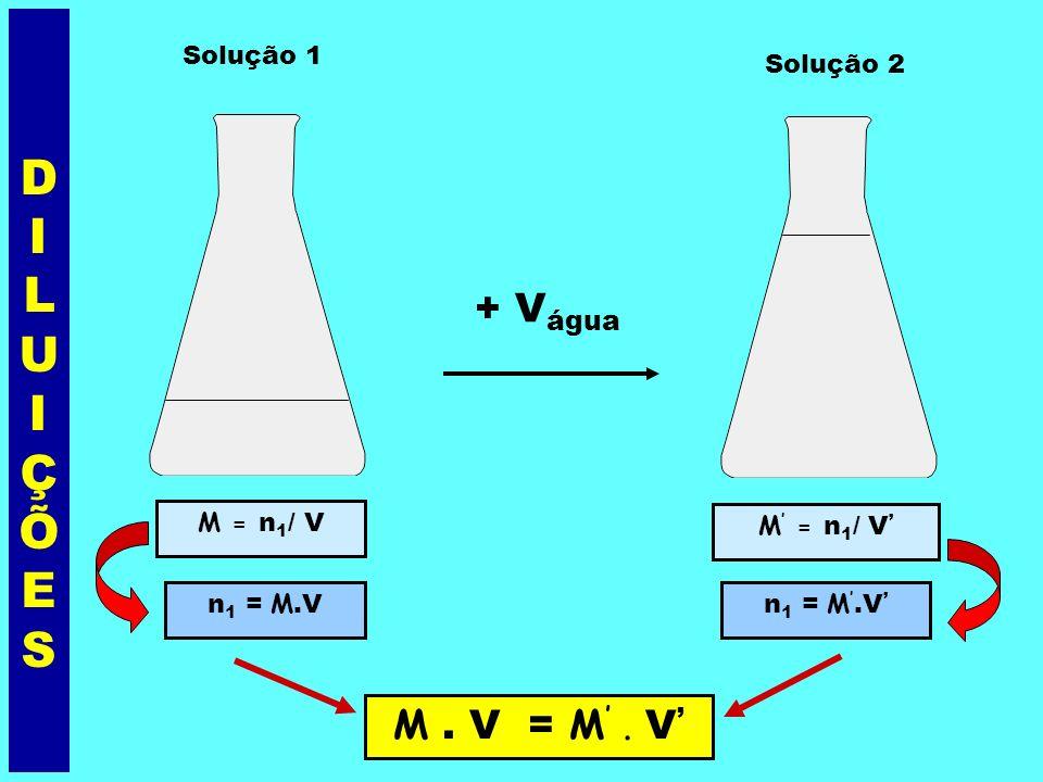 DILUIÇÕES + Vágua M . V = M' . V' Solução 1 Solução 2 M = n1/ V