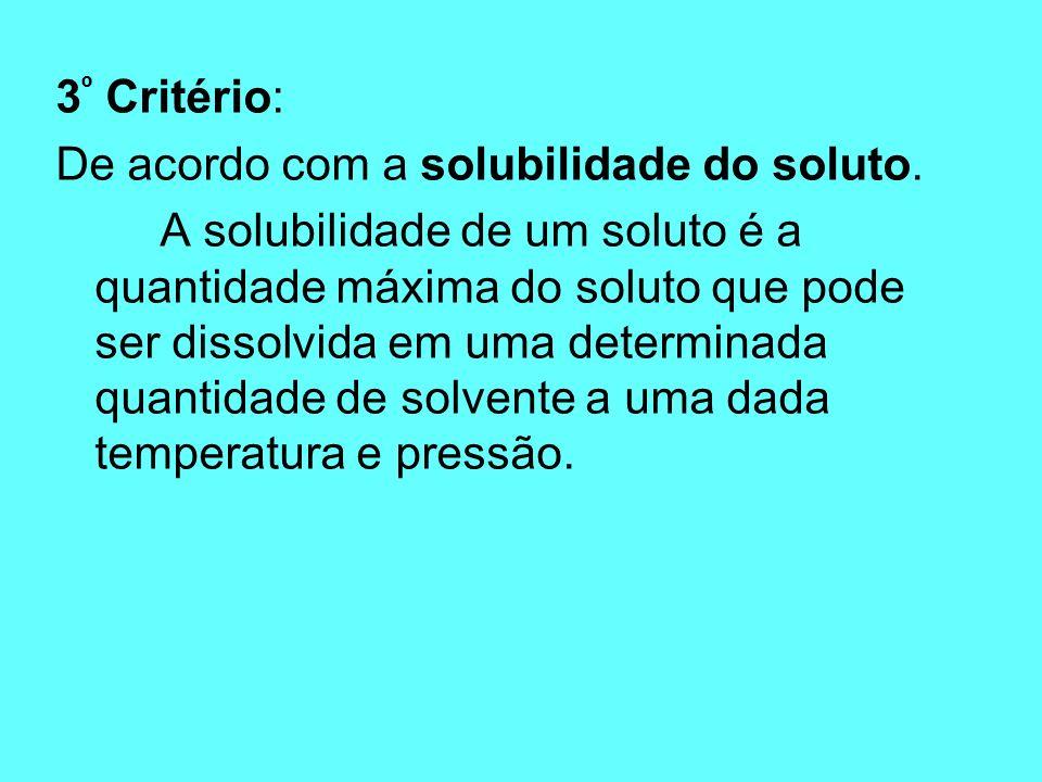 3º Critério: De acordo com a solubilidade do soluto.