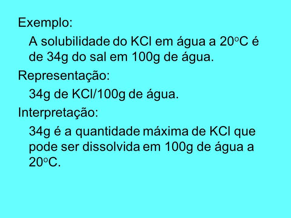 Exemplo: A solubilidade do KCl em água a 20oC é de 34g do sal em 100g de água. Representação: 34g de KCl/100g de água.