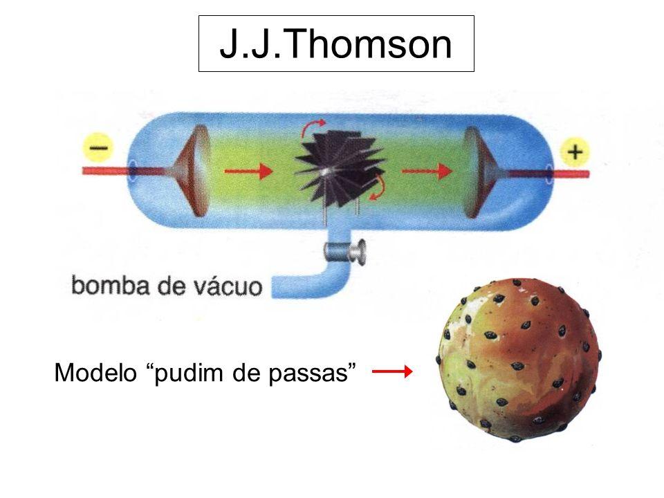 J.J.Thomson Modelo pudim de passas