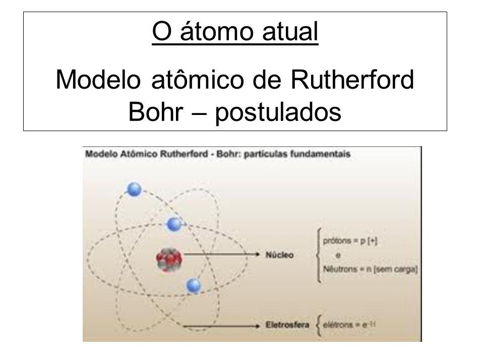 Modelo atômico de Rutherford Bohr – postulados