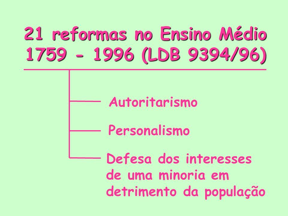 21 reformas no Ensino Médio 1759 - 1996 (LDB 9394/96)