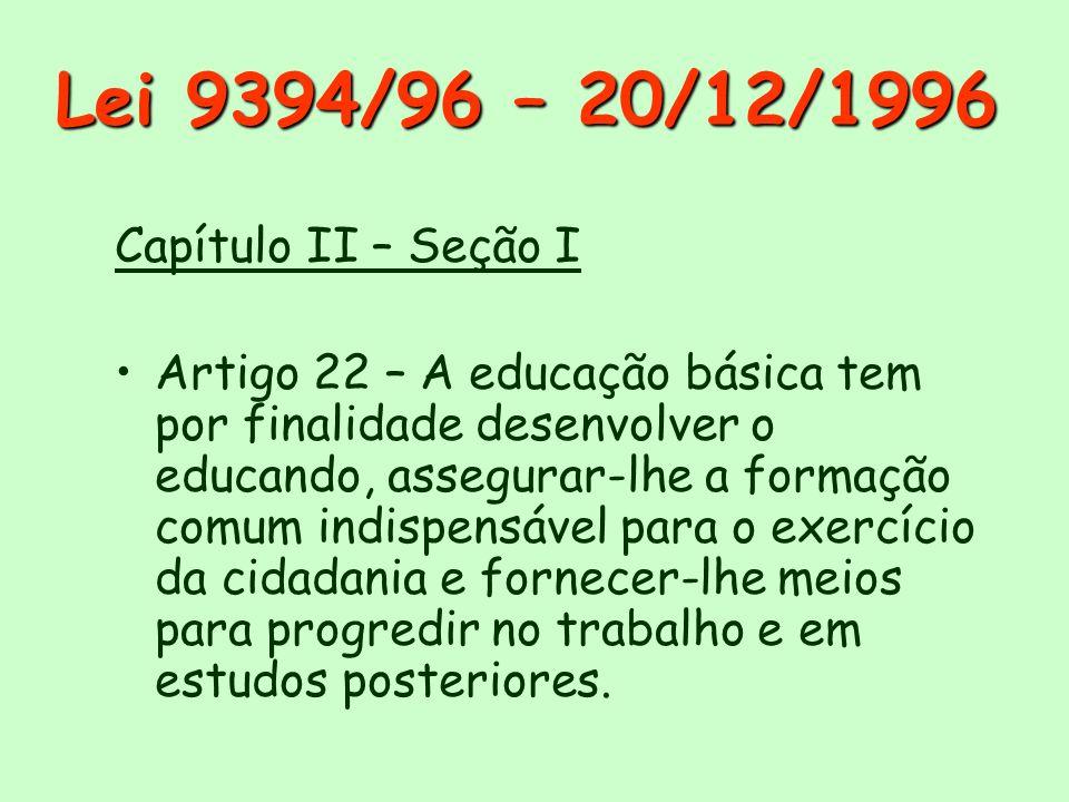 Lei 9394/96 – 20/12/1996 Capítulo II – Seção I