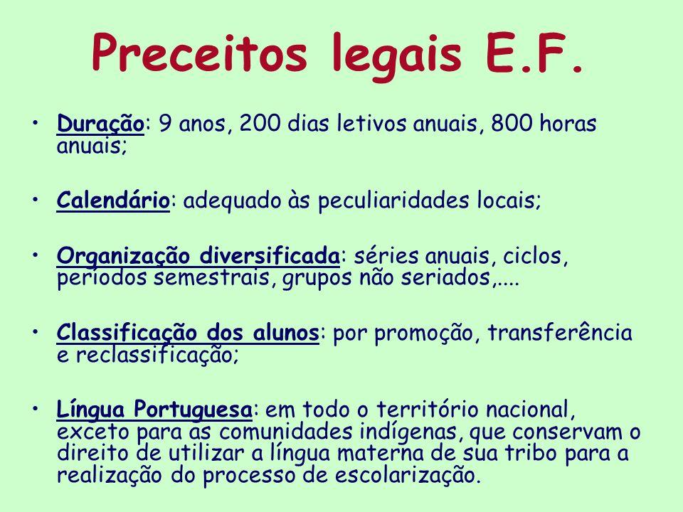 Preceitos legais E.F. Duração: 9 anos, 200 dias letivos anuais, 800 horas anuais; Calendário: adequado às peculiaridades locais;