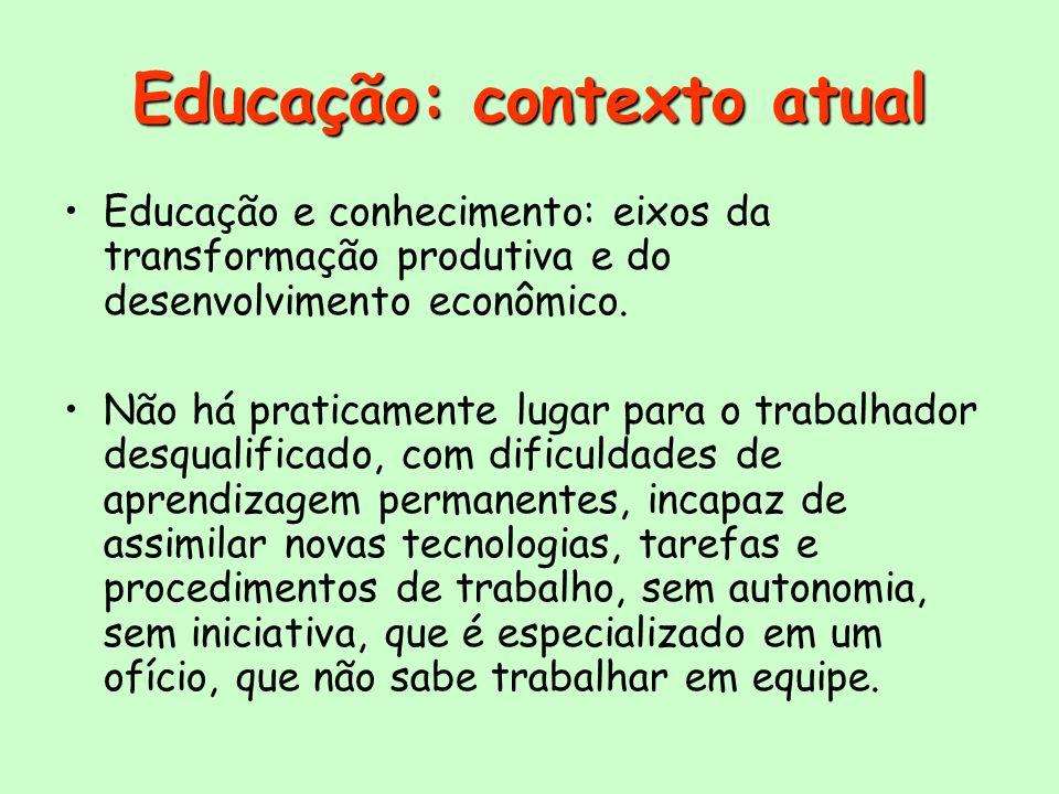 Educação: contexto atual