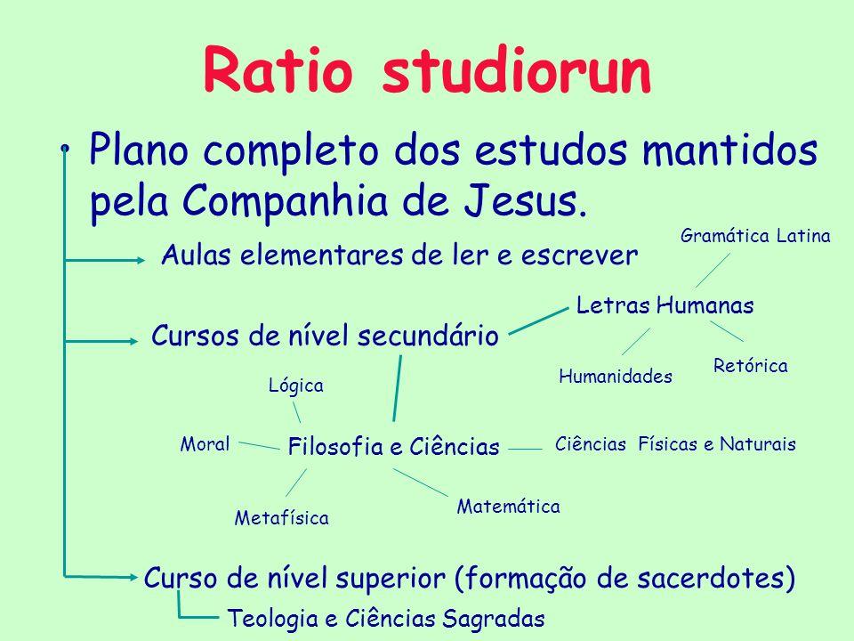 Ratio studiorun Plano completo dos estudos mantidos pela Companhia de Jesus. Gramática Latina. Aulas elementares de ler e escrever.