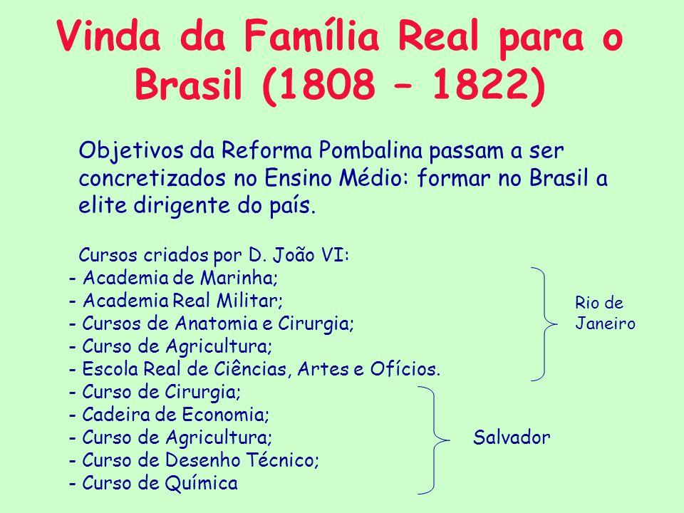 Vinda da Família Real para o Brasil (1808 – 1822)