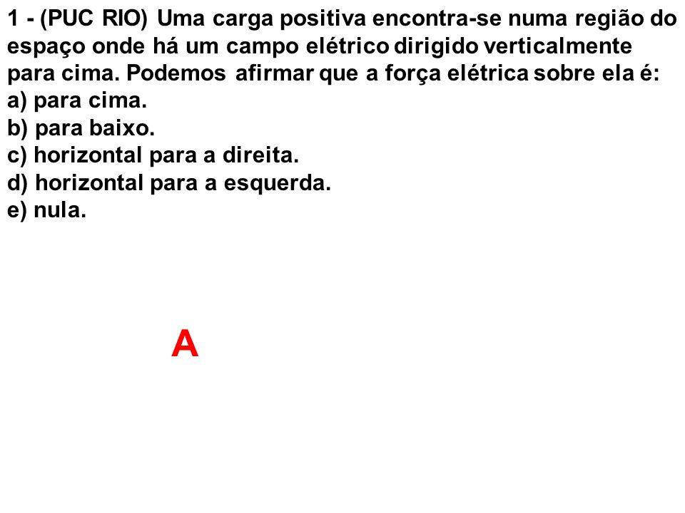 1 - (PUC RIO) Uma carga positiva encontra-se numa região do espaço onde há um campo elétrico dirigido verticalmente para cima. Podemos afirmar que a força elétrica sobre ela é:
